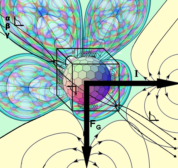 Графическое представление одного из решений SCP-2477.|width=300px