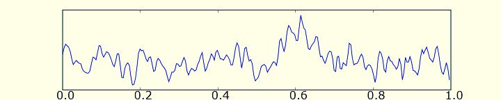 Сигнатура SCP-255 на ЭЭГ через тринадцать секундпосле начала протокола наблюдения