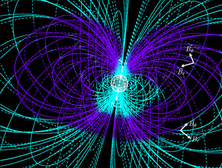 Поле SCP-2798 в сравнении _с магнитным полем Земли